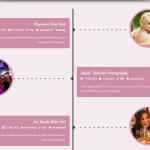 hochzeit-website-wordpress-theme-hochzeitsfeier-webseite-internetseite-template-posts-timeline